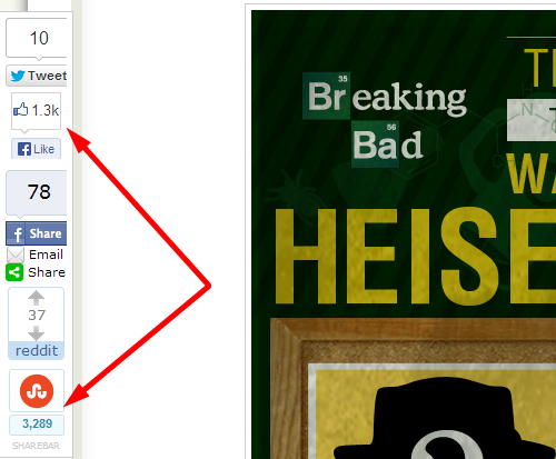 Breaking Bad Share Count