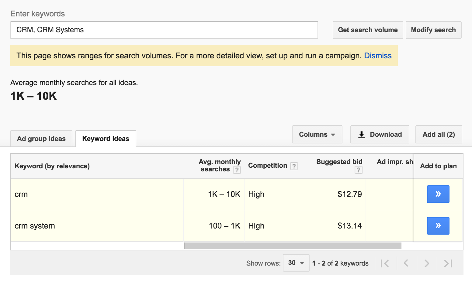 restricted adwords data