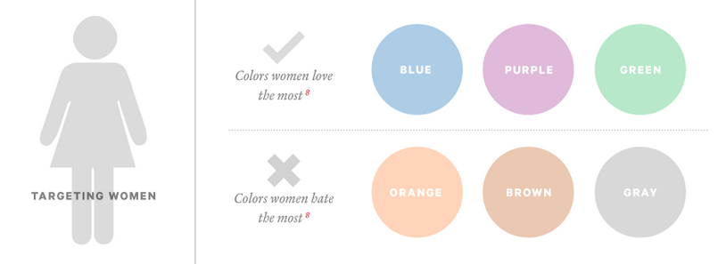 colors that target women