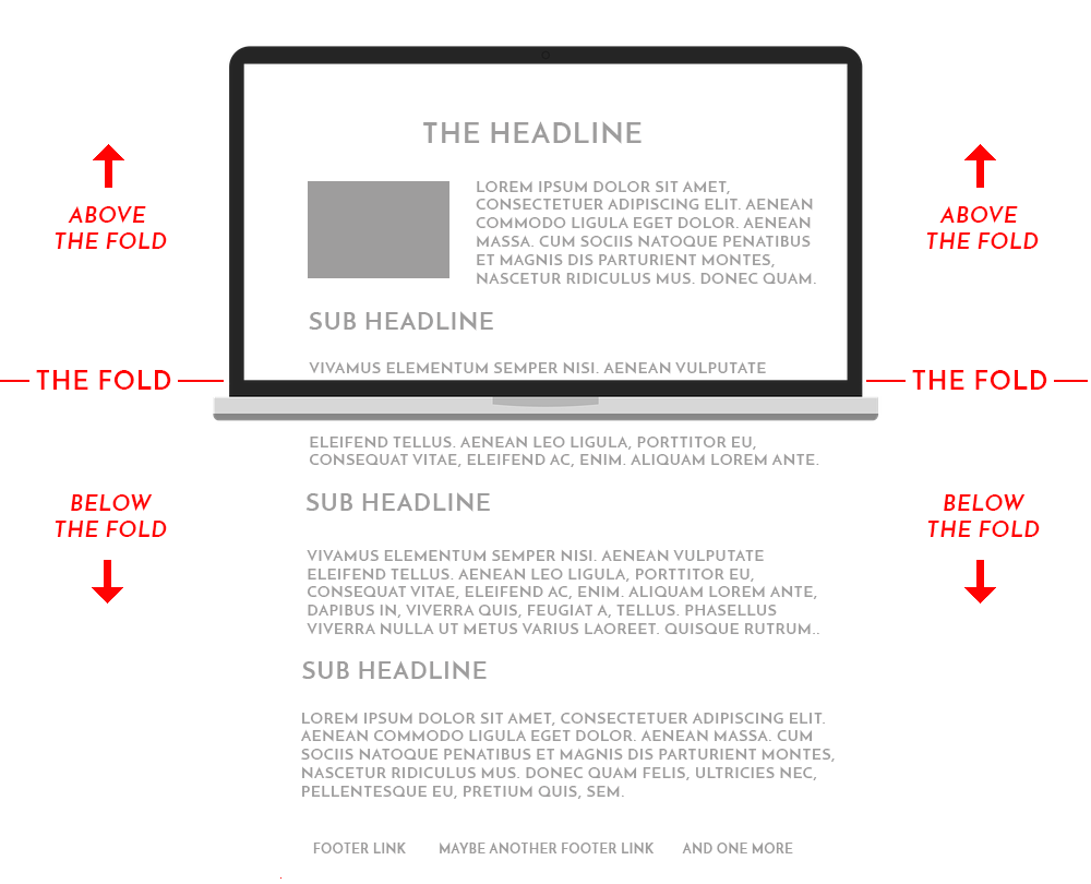 the fold of a webpage
