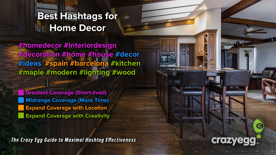 Best Hashtags For Home Decor
