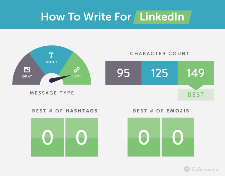 How to write for Linkedin