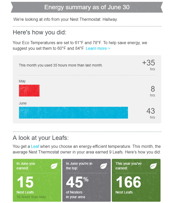Nest energy consumption email