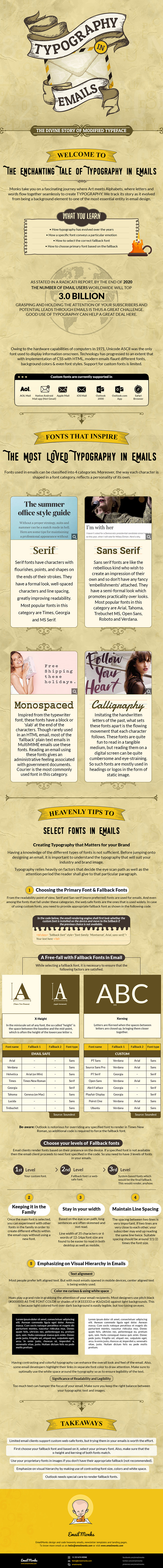 typography in email infographic