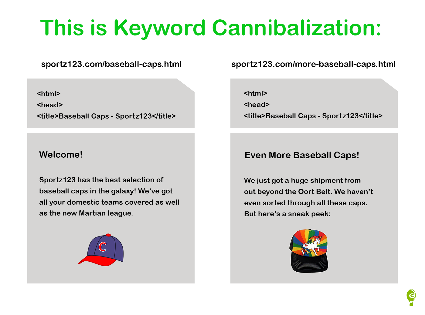this is keyword cannibalization