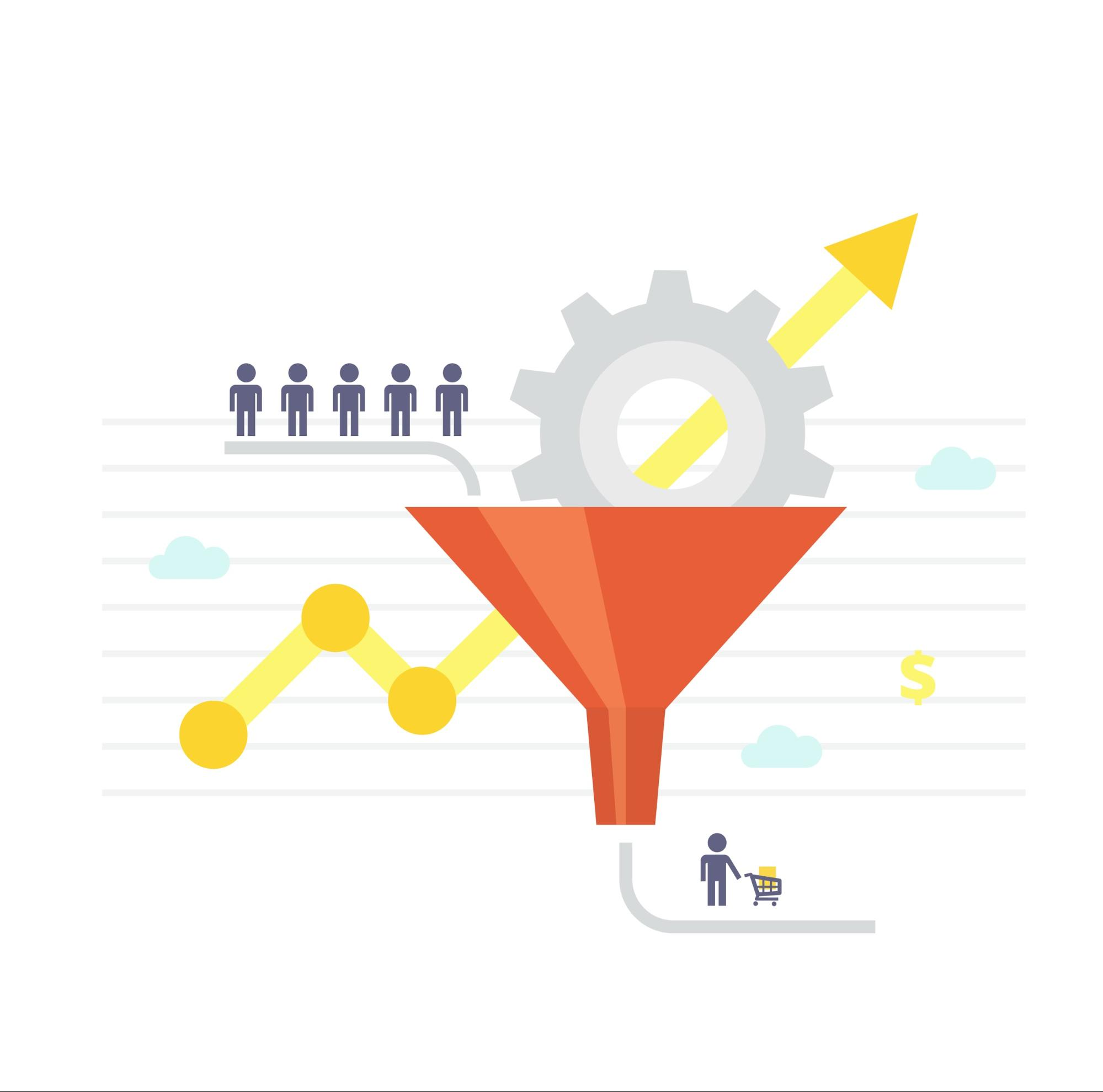 sales pages that convert funnel