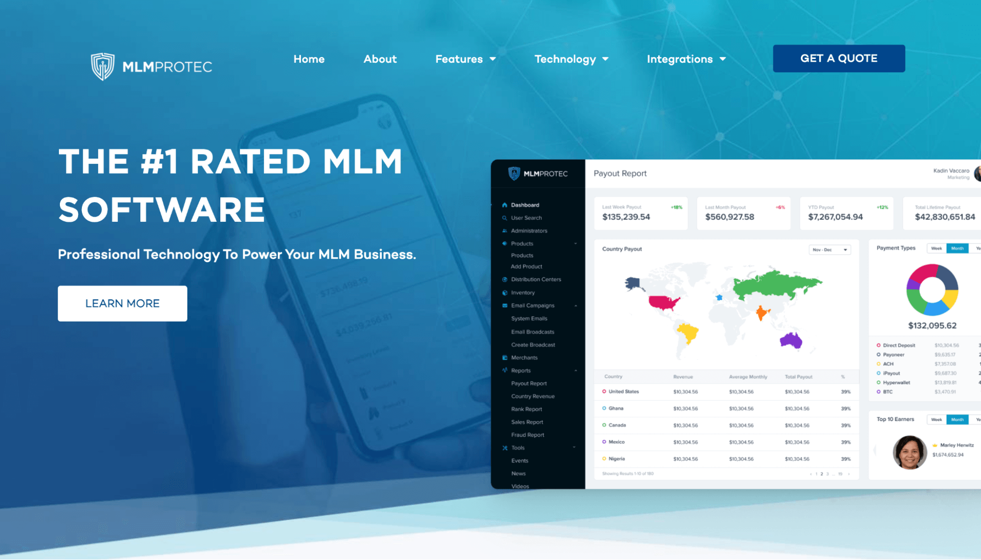 Best MLM Software Compared