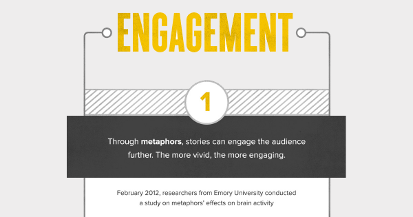 storytelling infographic fi