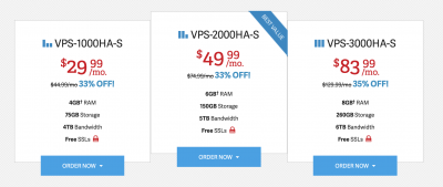 InMotion VPS Prices