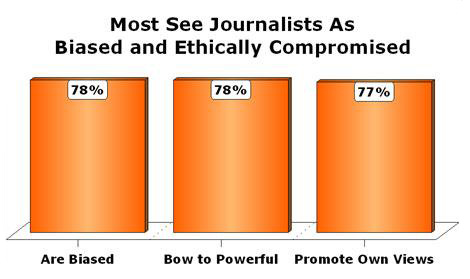 Ethically Compromised Journalist