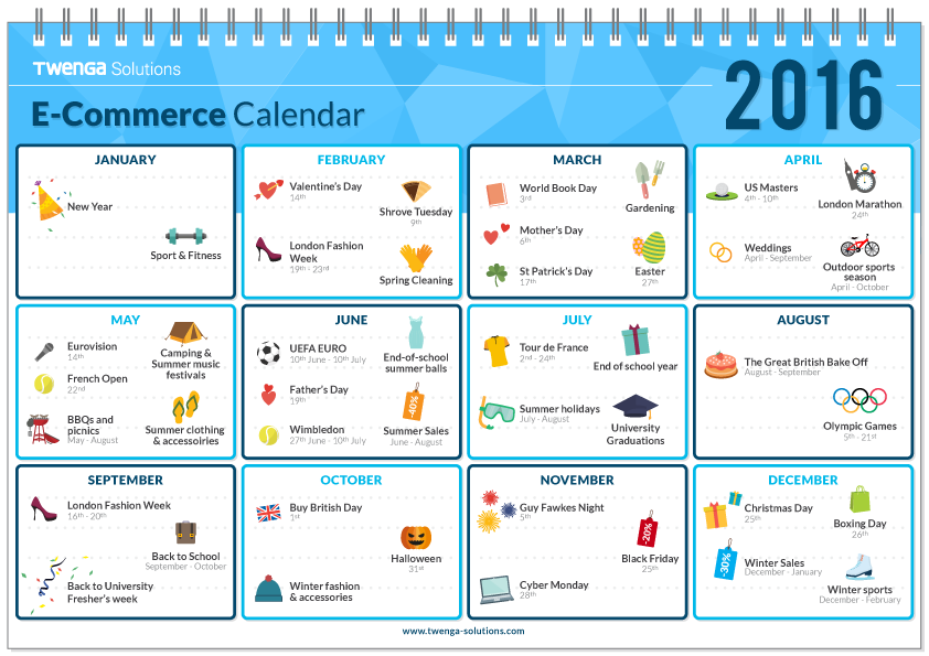 ecommerce yearly calendar