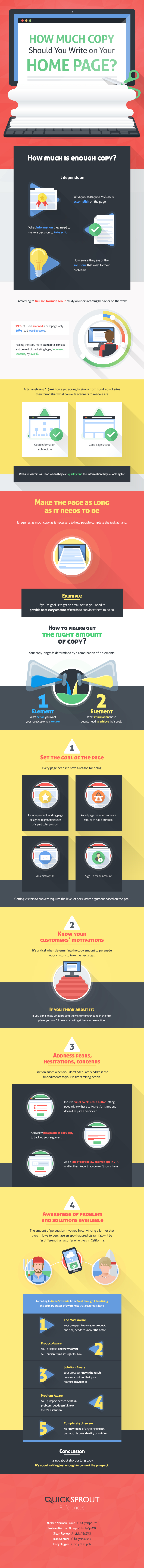 how much copy should you write on your home page