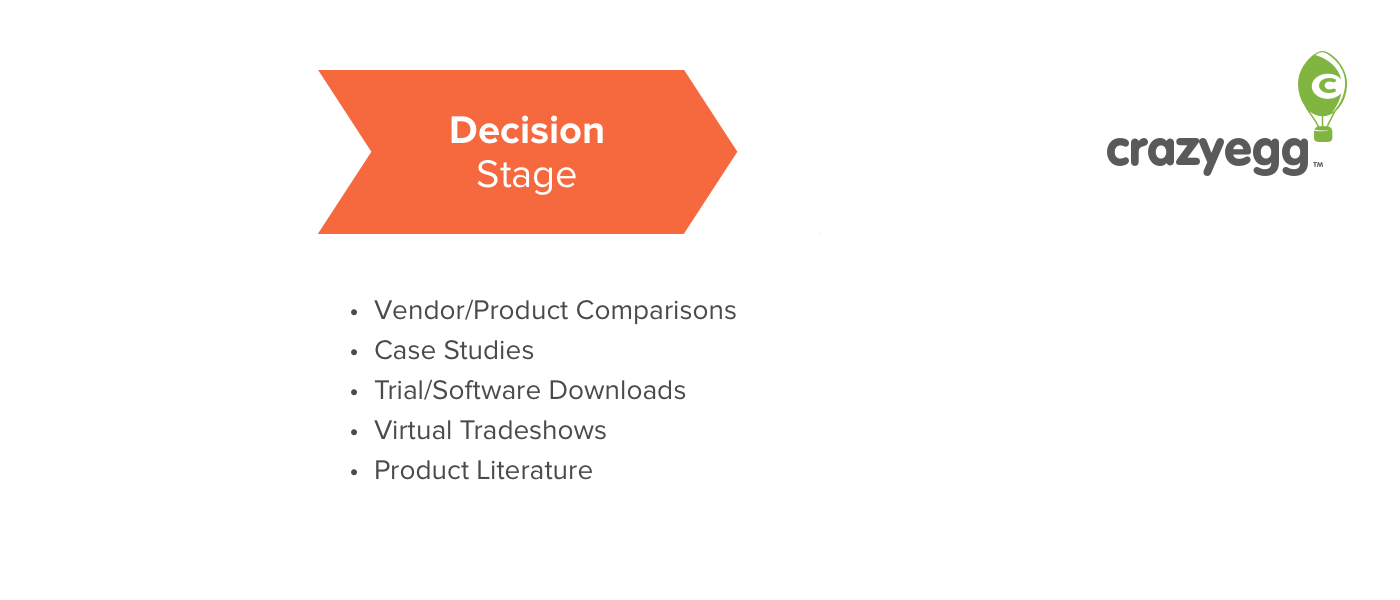 Decision Stage Content