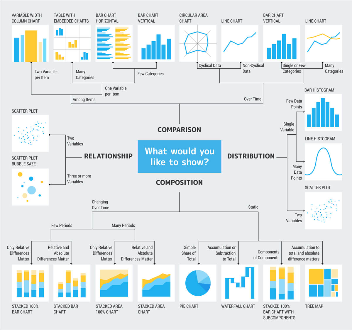 Mind the Graph  Infographic Maker