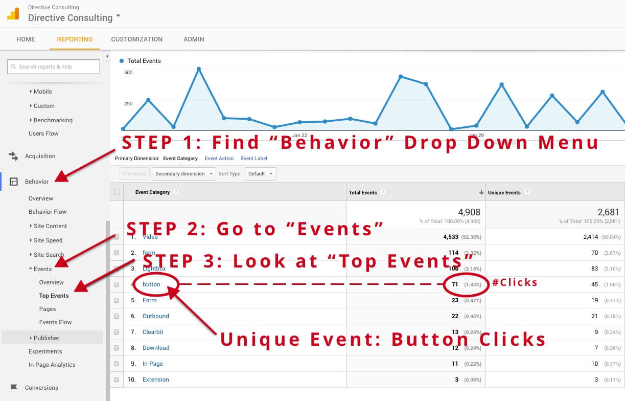 button tracking google analytics