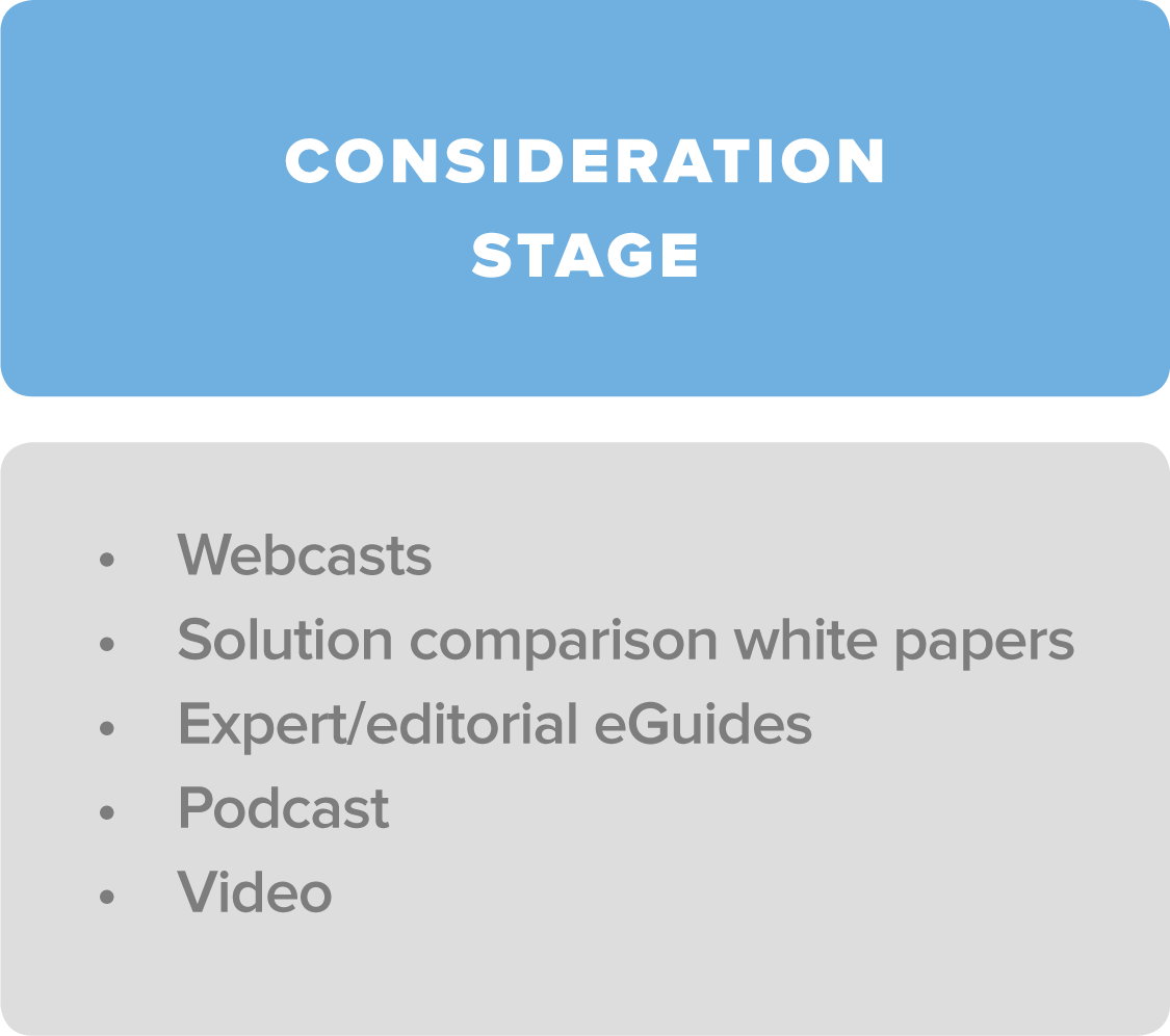 consideration stage 3
